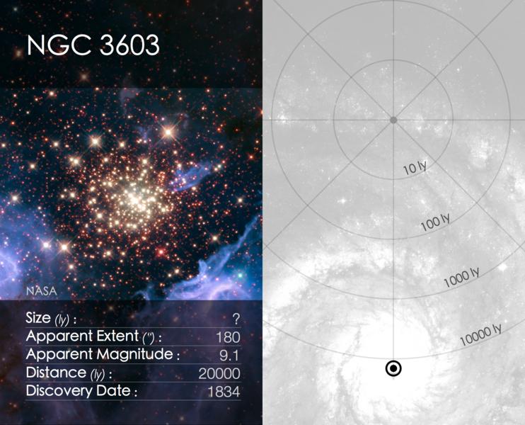 NGC 3603 star cluster